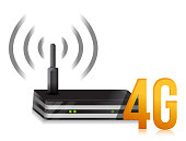 4G Routers At RobustelANZ